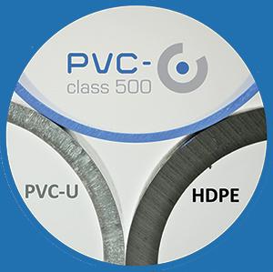 PVC-O pipes hydraulic capacity